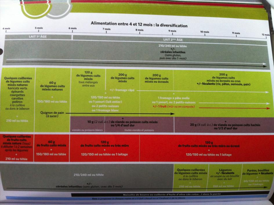 img du guide de santé (diversification)